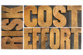Cost effort risk business concept a collage of isolated words in vintage wood letterpress printing blocks Royalty Free Stock Image