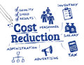 Cost reduction concept chart with keywords and icons Stock Photography
