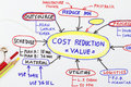 Cost reduction value engineering abstract Stock Photography