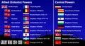 Krajiny v vojna (veľký vojna)
