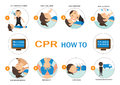 CPR HOW TO