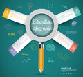 Creative magnifying glass idea from pencil education infographic elements