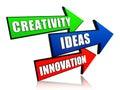 Creativity, idea, innovation in arrows Royalty Free Stock Photo