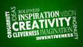 Creativity Imagination Inventive Word Collage Royalty Free Stock Photo