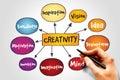 Creativity Royalty Free Stock Photo