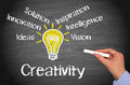 Creativity solutions on blackboard sign solution inspiration innovation intelligence ideas vision with lightbulb and womans hand Stock Photo