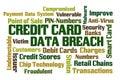 Credit Card Data Breach Royalty Free Stock Photo