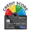 Credit Score Chart with Credit Card