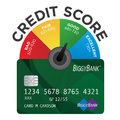 Credit Score Chart Royalty Free Stock Photo