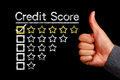 Credit score concept Royalty Free Stock Photo