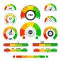 Credit score indicators. Speedometer goods gauge rating meter. Level indicator, credit loan scoring manometers