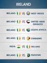 Cricket World Cup 2015 matches schedule.