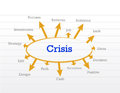 Crisis management process diagram illustration design over a notepad Royalty Free Stock Photography