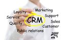 Crm word sketched on a whiteboard Stock Photography