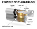 The cross sectional view of the pin cylinder lock cutaway tumbler with correct key inserted mechanism that uses pins varying Royalty Free Stock Photography