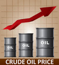 Crude oil price rise Stock Photos
