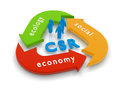 Csr corporate social responsibility lifecycle Stock Photos