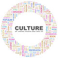 Culture word cloud concept illustration wordcloud collage Royalty Free Stock Images