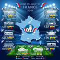 Cup euro stadium guide finals football european championship soccer finals place stade de france final match group stage vector Stock Photography