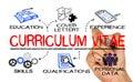 Curriculum vitae concept Royalty Free Stock Photo
