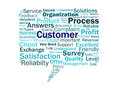 Customer diagram means consumer customers meaning or buyer Royalty Free Stock Photography
