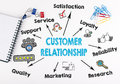 Customer Relationship concept. Chart with keywords and icons on white background Royalty Free Stock Photo