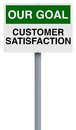 Customer satisfaction a modified road sign on Royalty Free Stock Photography