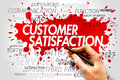 stock image of  Customer Satisfaction