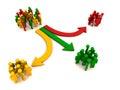 Customer segmentation or segregation Royalty Free Stock Photo
