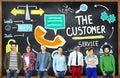 Customer Service Target Market...