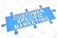 Customer Specific Marketing Royalty Free Stock Photo