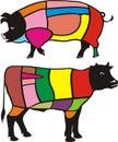 Cuts of beef & pork