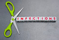 Cutting out infections Royalty Free Stock Photo
