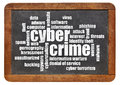Cybercrime word cloud in white chalk on a vintage slate blackboard Royalty Free Stock Photos