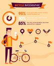 Cycling infographic Royalty Free Stock Photo