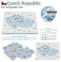 Czech republic maps with markers set of the political and symbols for infographic Stock Photography
