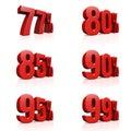 D пре став яют красный текст процентов Стоковые Изображения