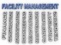 3d image Facility management concept word cloud background