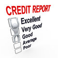 3d man and credit score report