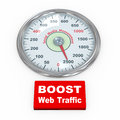 D social media measurement illustration of scale of with push button boost web traffic Royalty Free Stock Image