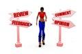 3d woman FROC concept