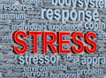D word tags of stress illustration wordcloud Royalty Free Stock Images