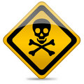 Danger skull sign Stock Images