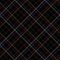 Dark checkered diagonal tartan seamless fabric texture