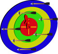 Dart/target/a people on the target Stock Images