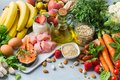 DASH flexitarian mediterranean diet to stop hypertension, low blood pressure Royalty Free Stock Photo