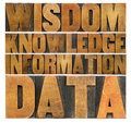 Data information knowledge wisdom and dikw pyramid concept in vintage letterpress wood type Royalty Free Stock Image