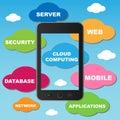 De gegevensverwerkingsconcept van de wolk Royalty-vrije Stock Afbeeldingen