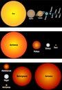 De grootte van planeten en van sterren in relatie Stock Afbeeldingen