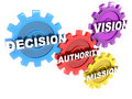 Decision coming from authority vision and mission Royalty Free Stock Image